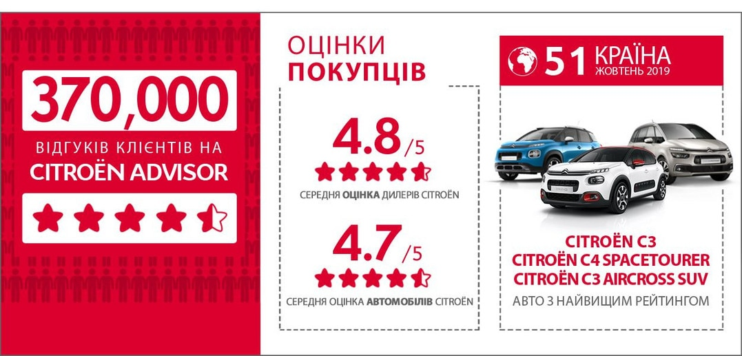 Citroen_Advisor_UA